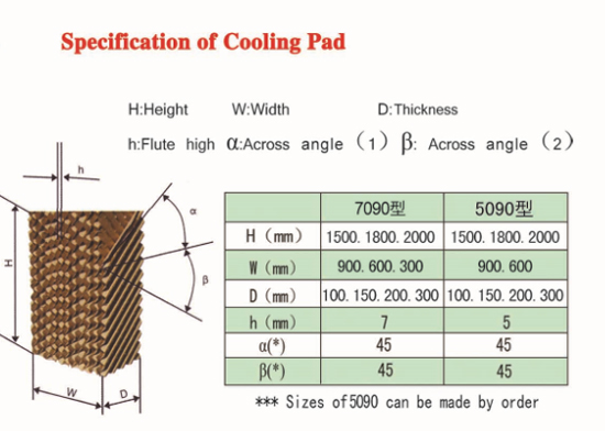 Specification of cooling pad